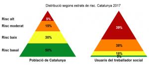 Grafic